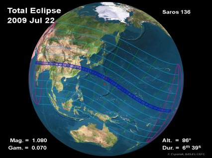eclipse_track