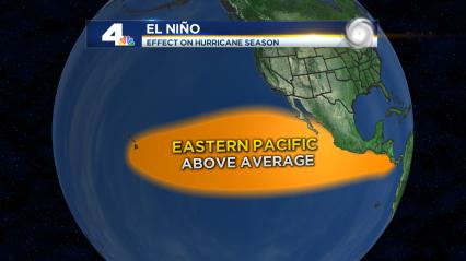 2015_El Nino Hurricane