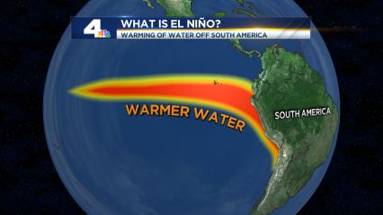 2015_What Is El Nino
