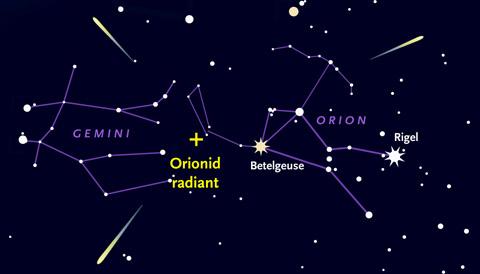 orionid_radiant_new_f